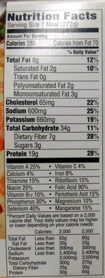 Crustless chicken pot pie - Nutrition facts