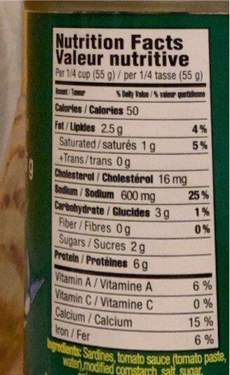 Sardines in Tomato Sauce - Informations nutritionnelles - en
