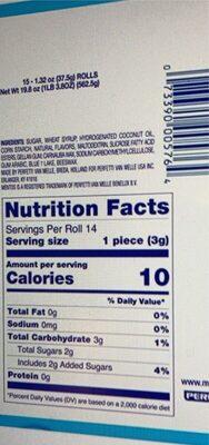 Chewy mints - Valori nutrizionali - en