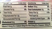 12 grain bread, 12 grain - Nutrition facts - en