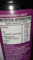 Concord grape juice - Informations nutritionnelles - en