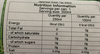Japanese green tea - Nutrition facts