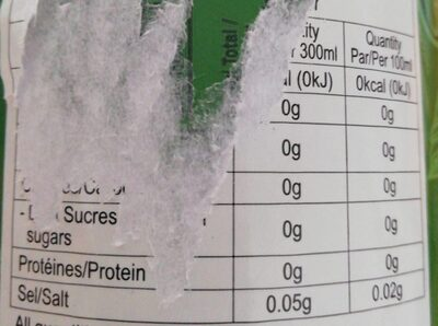 Japanese Green Tea - tabel nutrisi - fr