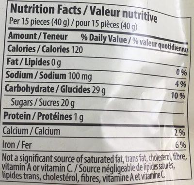 Panda Reglisses Noires - Nutrition facts
