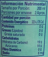 Modifica la página Snapple sabor Jazmín-Durazno - Nutrition facts
