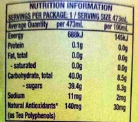 Peach Tea - Nutrition facts