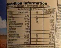 Non Dairy - Nutrition facts - en