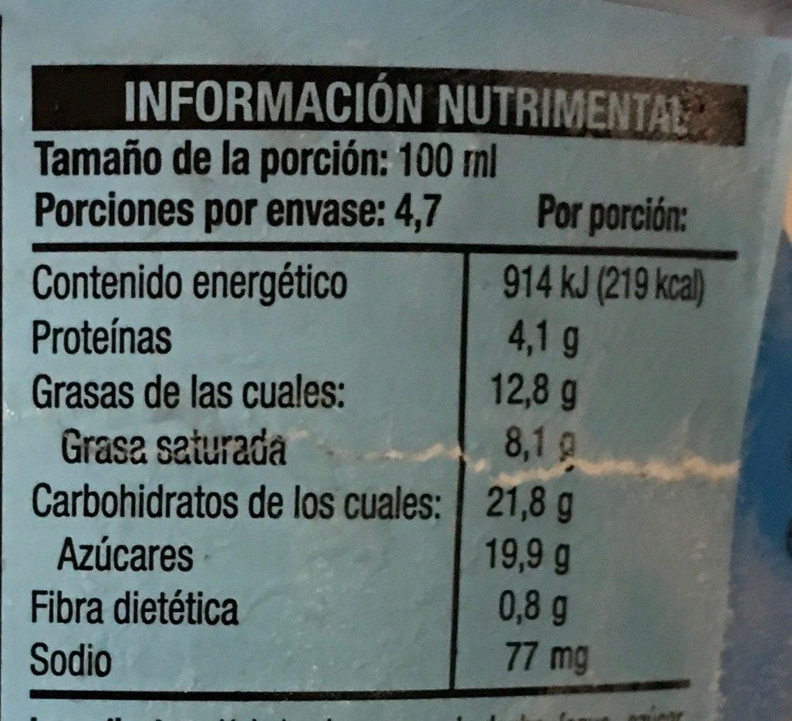 Core, Ice Cream, Cookies & Cream Cheesecake - Nutrition facts