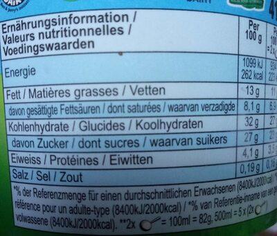 Half Baked - Informations nutritionnelles - fr