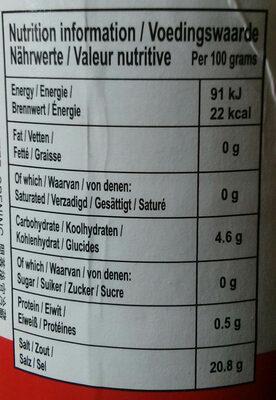 Preserved Plum in Brine - Nutrition facts - en