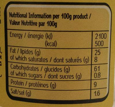 Mini croutons - Nutrition facts - en