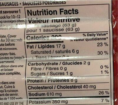 Polish - Informations nutritionnelles - en