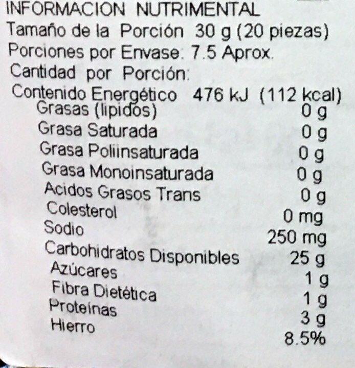 Snyder's of hanover mini pretzels - Información nutricional - es