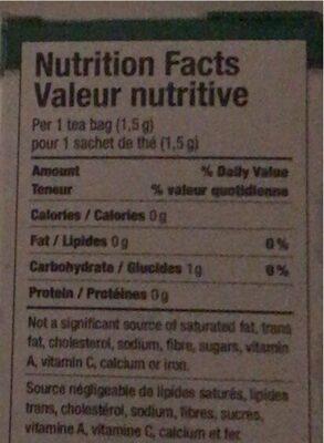 Peppermint Leaves Herbal Tea - Informations nutritionnelles