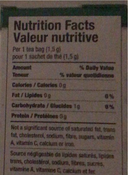 Peppermint Leaves Herbal Tea - Informations nutritionnelles - en