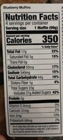 Blueberry muffins - Nutrition facts - en