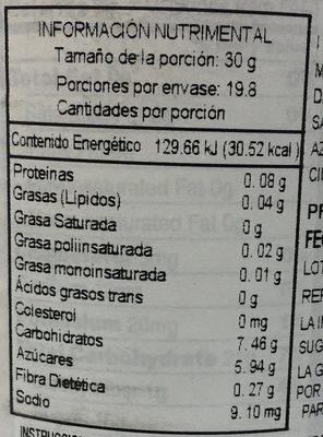 Pie filling or topping - Información nutricional - es