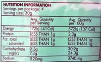 Cantonese Stir-Fry Chicken Sauce - Nutrition facts - en