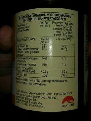 Plum sauce - Nutrition facts