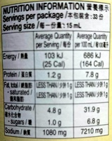 Premium Dark Soy Sauce - Nutrition facts