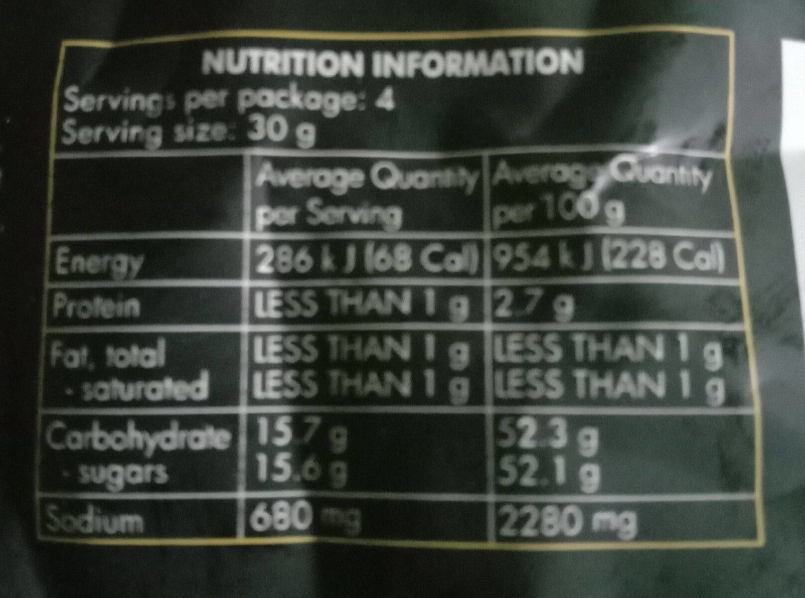 honey and soy chicken sauce - Nutrition facts - en