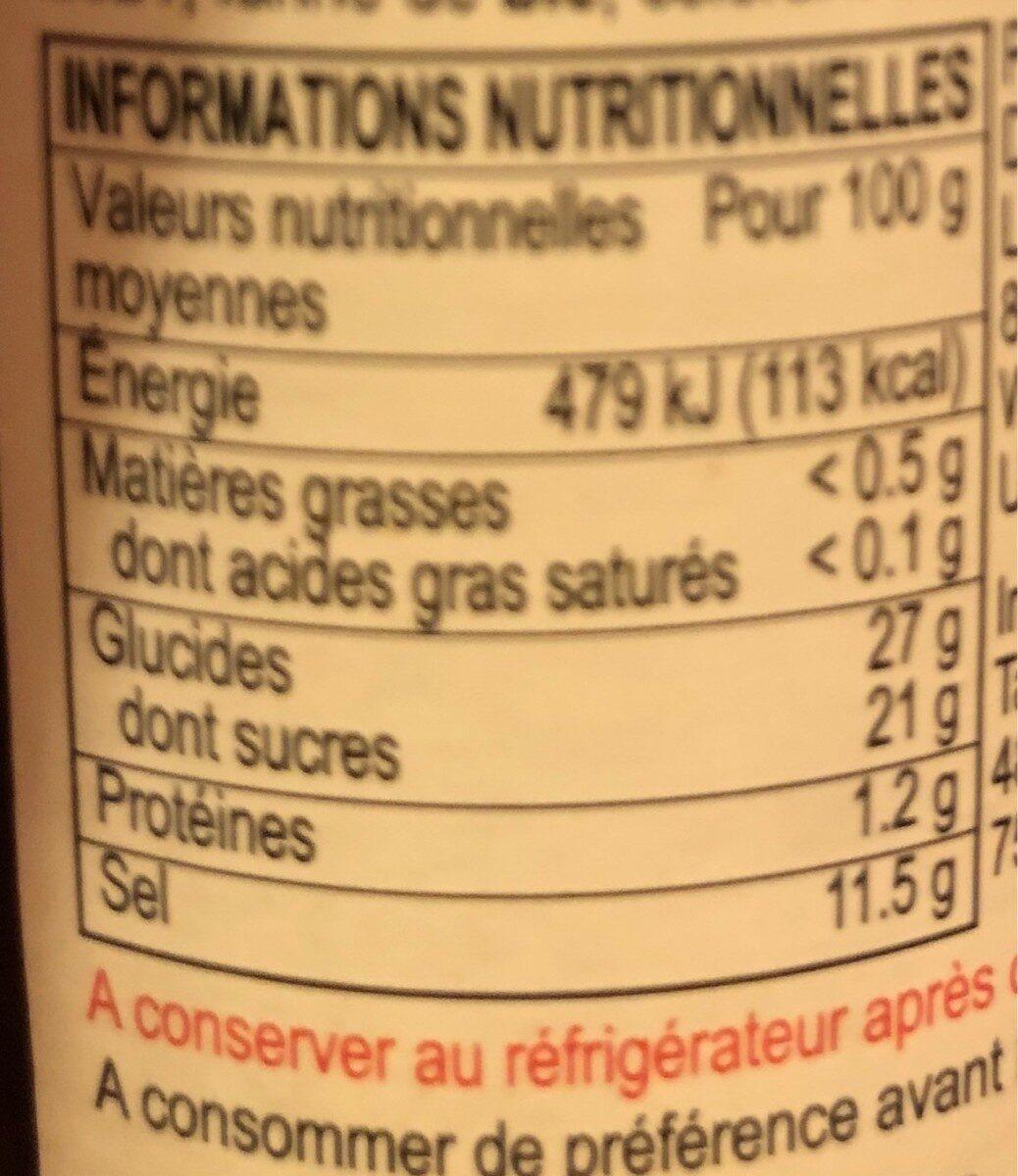 Panda brand oyster sauce - Nutrition facts - en
