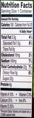 Chocolate Lowfat Milk - Nutrition facts
