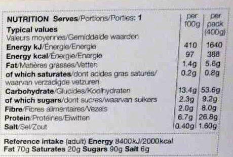 Smokey Cajun chicken Jambalaya - Nutrition facts