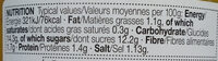 Classic piccadilli - Nutrition facts