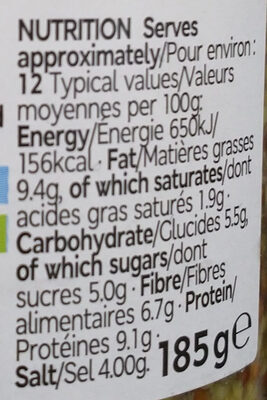 Wholegrain Mustard - Nutrition facts