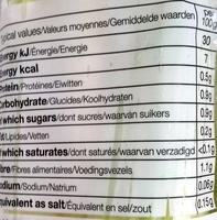 celery hearts - Informations nutritionnelles - en