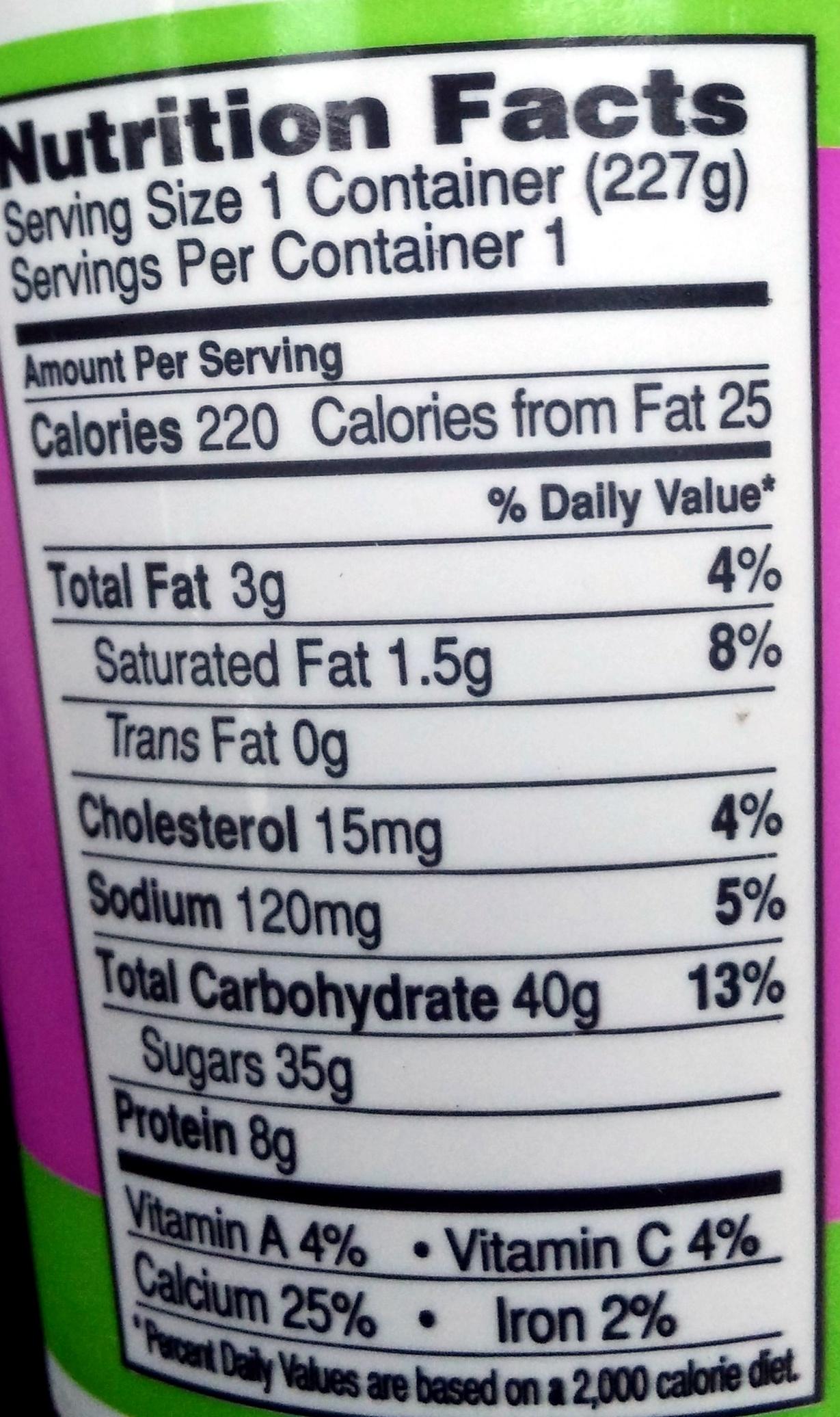Low Fat Yogurt Nutrition