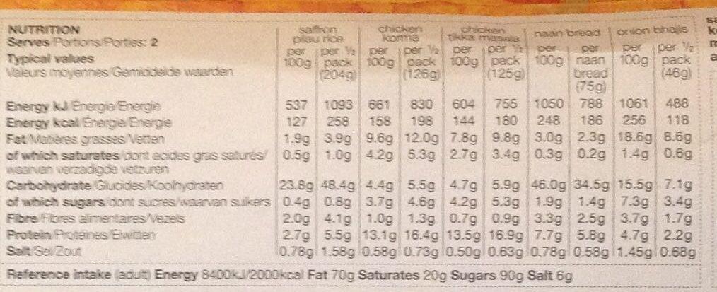 M&S Indian favorites - Voedingswaarden - fr