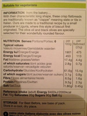 Olive flatbread - Nutrition facts