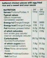Sweet and Sour Chicken - Nutrition facts - en