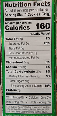 Thin mints - Nutrition facts - en