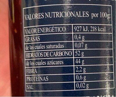 Mermelada de frambuesas - Nutrition facts