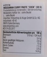 Masaman Curry Paste - Informations nutritionnelles - fr