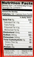 Fillets in oil smoked salmon - Informations nutritionnelles - en