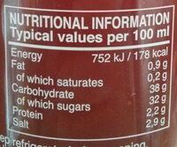 Super Sour Sriracha Hot Chilli Sauce - Nutrition facts - en