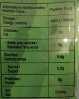 Boisson Aloe Vera - Informazioni nutrizionali - en