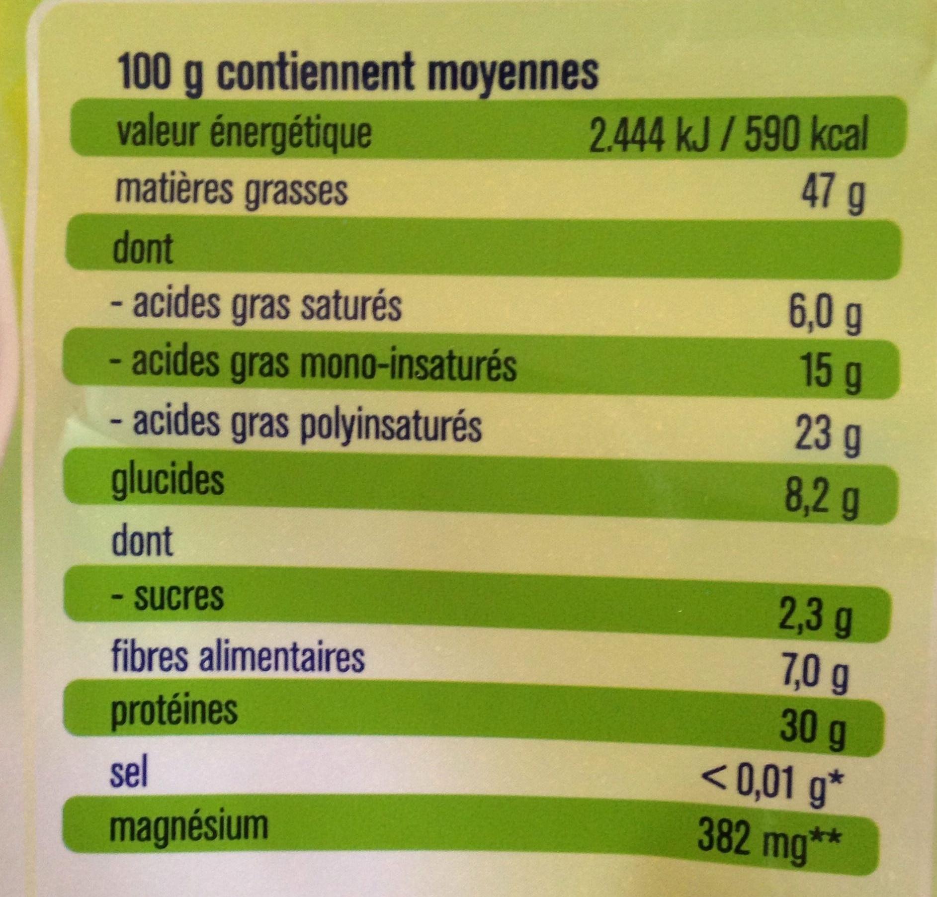 croque vital - Nutrition facts