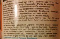 Chicken Laksa - Ingredients