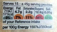 Fruit and Fibre Muesli - Nutrition facts