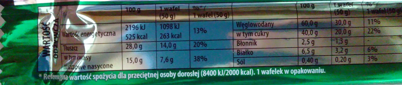 Prince Polo XXL Smak Orzechowy - Nutrition facts - en