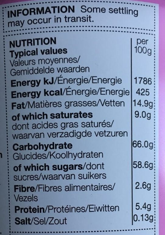Rocky Road Mini Bites - Nutrition facts