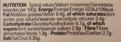 Cauliflower aloo - Informations nutritionnelles - fr