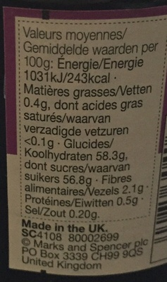 Blackcurrant conserve - Nutrition facts