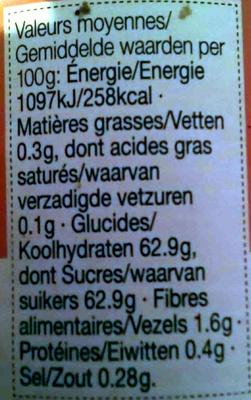 Ruby red grapefruit marmalade - Voedingswaarden