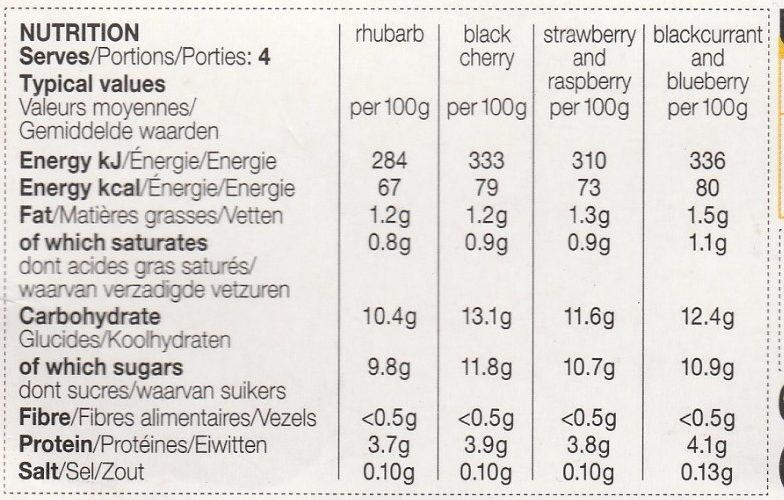Extremely Fruity Low Fat Yogurts - Nutrition facts - fr